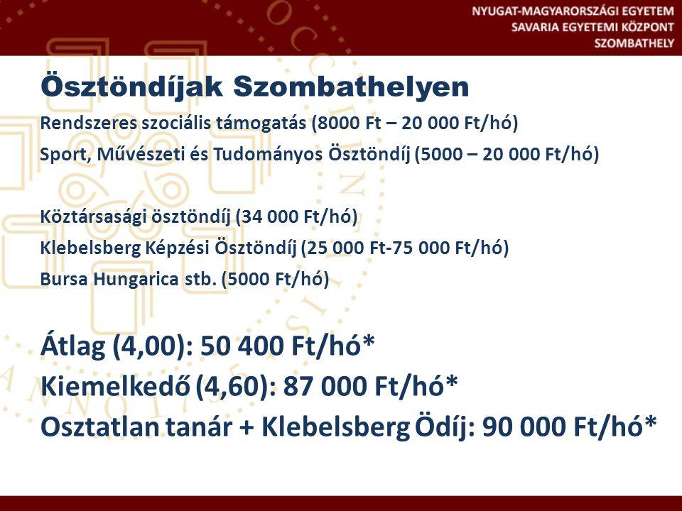 Ösztöndíjak Szombathelyen Rendszeres szociális támogatás (8000 Ft – 20 000 Ft/hó) Sport, Művészeti és Tudományos Ösztöndíj (5000 – 20 000 Ft/hó) Köztá