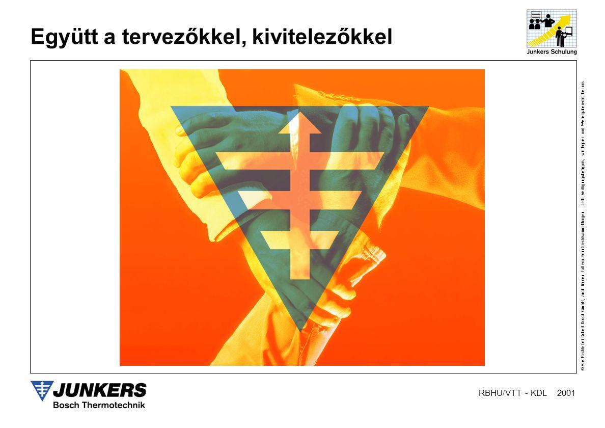 © Alle Rechte bei Robert Bosch GmbH, auch für den Fall von Schutzrechtsanmeldungen.