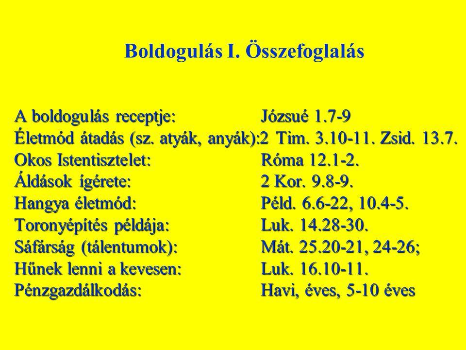 A boldogulás receptje: Józsué 1.7-9 Életmód átadás (sz.