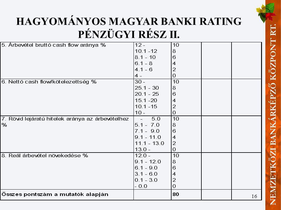 16 HAGYOMÁNYOS MAGYAR BANKI RATING PÉNZÜGYI RÉSZ II.