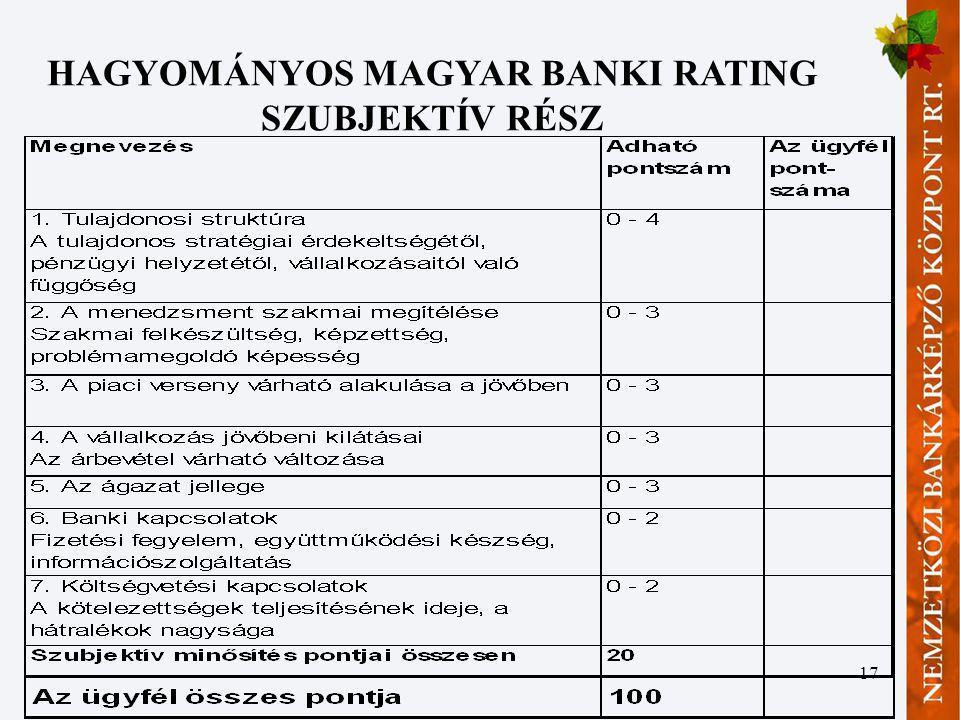 17 HAGYOMÁNYOS MAGYAR BANKI RATING SZUBJEKTÍV RÉSZ