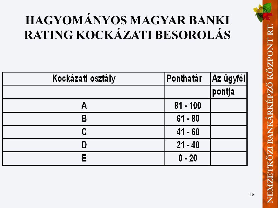 18 HAGYOMÁNYOS MAGYAR BANKI RATING KOCKÁZATI BESOROLÁS