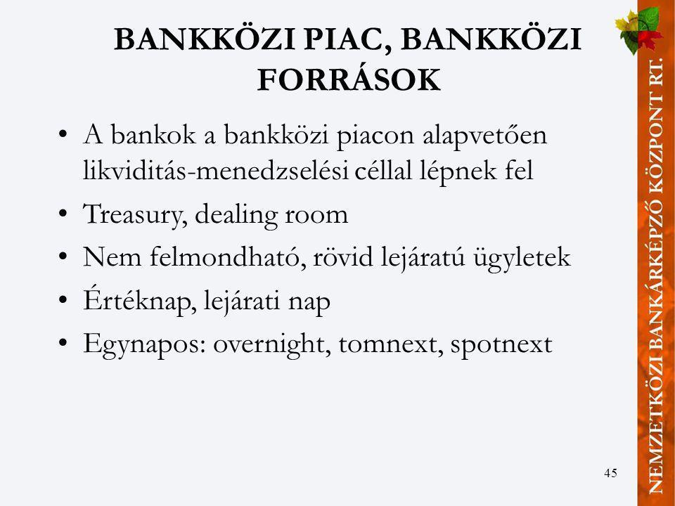 45 BANKKÖZI PIAC, BANKKÖZI FORRÁSOK A bankok a bankközi piacon alapvetően likviditás-menedzselési céllal lépnek fel Treasury, dealing room Nem felmond