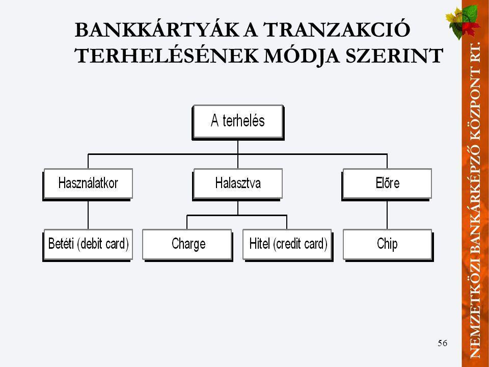56 BANKKÁRTYÁK A TRANZAKCIÓ TERHELÉSÉNEK MÓDJA SZERINT