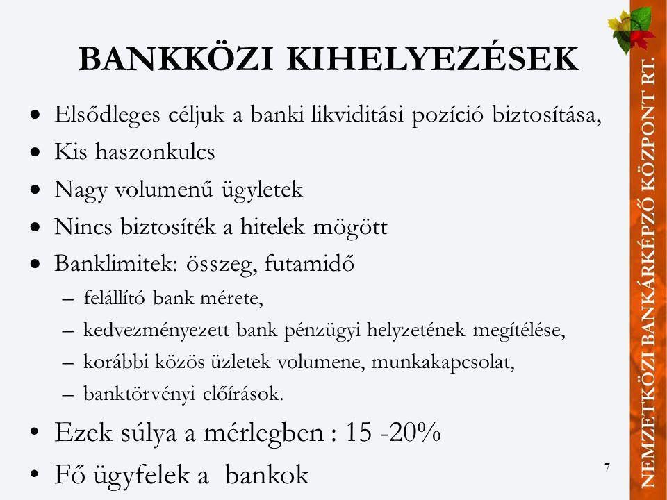 7 BANKKÖZI KIHELYEZÉSEK  Elsődleges céljuk a banki likviditási pozíció biztosítása,  Kis haszonkulcs  Nagy volumenű ügyletek  Nincs biztosíték a h