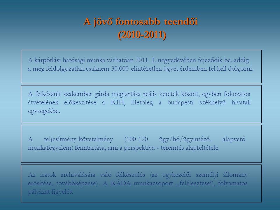 A jövő fontosabb teendői (2010-2011) A felkészült szakember gárda megtartása reális keretek között, egyben fokozatos átvételének előkészítése a KIH, illetőleg a budapesti székhelyű hivatali egységekbe.