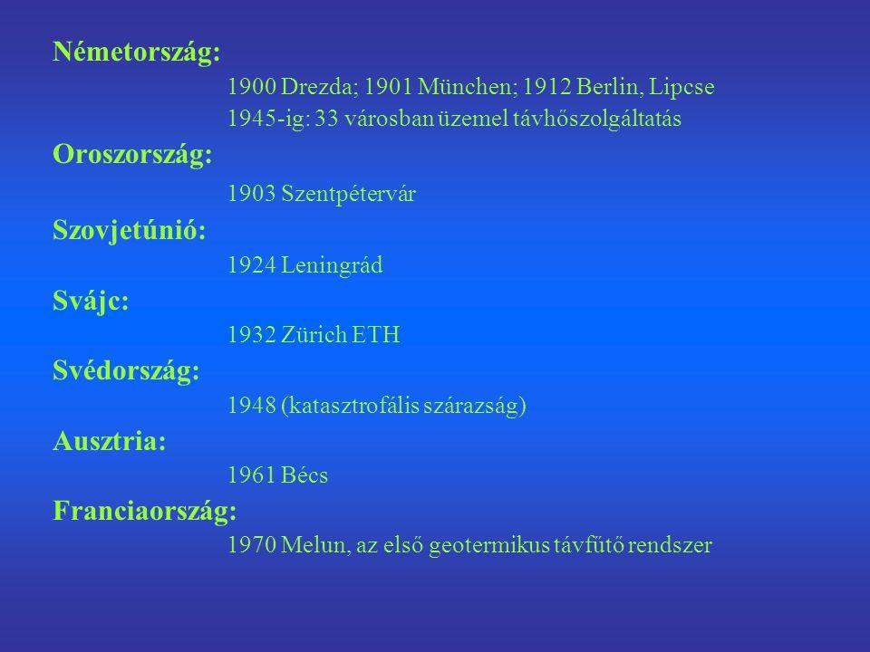 Németország: 1900 Drezda; 1901 München; 1912 Berlin, Lipcse 1945-ig: 33 városban üzemel távhőszolgáltatás Oroszország: 1903 Szentpétervár Szovjetúnió: