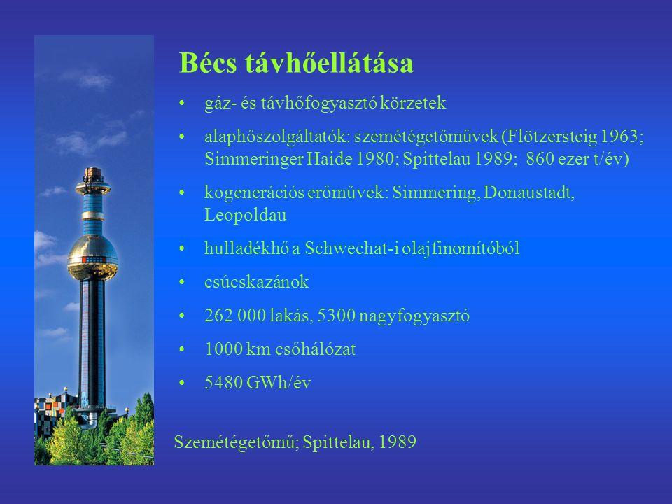 Szemétégetőmű; Spittelau, 1989 Bécs távhőellátása gáz- és távhőfogyasztó körzetek alaphőszolgáltatók: szemétégetőművek (Flötzersteig 1963; Simmeringer