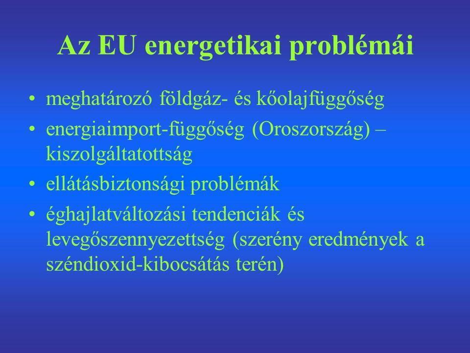Az EU energetikai problémái meghatározó földgáz- és kőolajfüggőség energiaimport-függőség (Oroszország) – kiszolgáltatottság ellátásbiztonsági problém