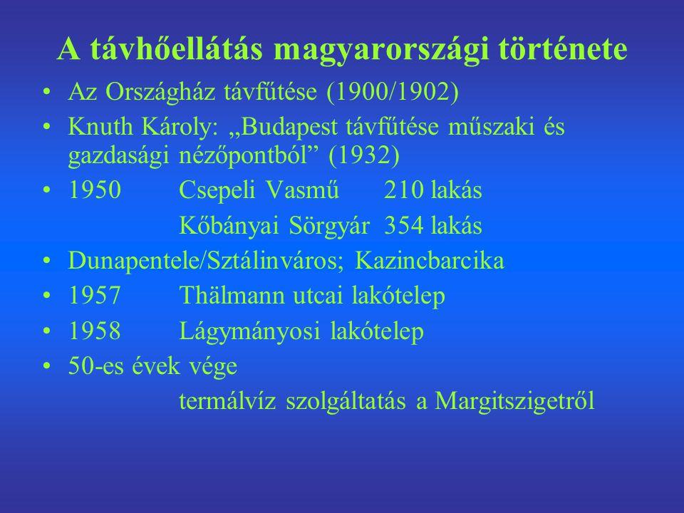 """A távhőellátás magyarországi története Az Országház távfűtése (1900/1902) Knuth Károly: """"Budapest távfűtése műszaki és gazdasági nézőpontból"""" (1932) 1"""