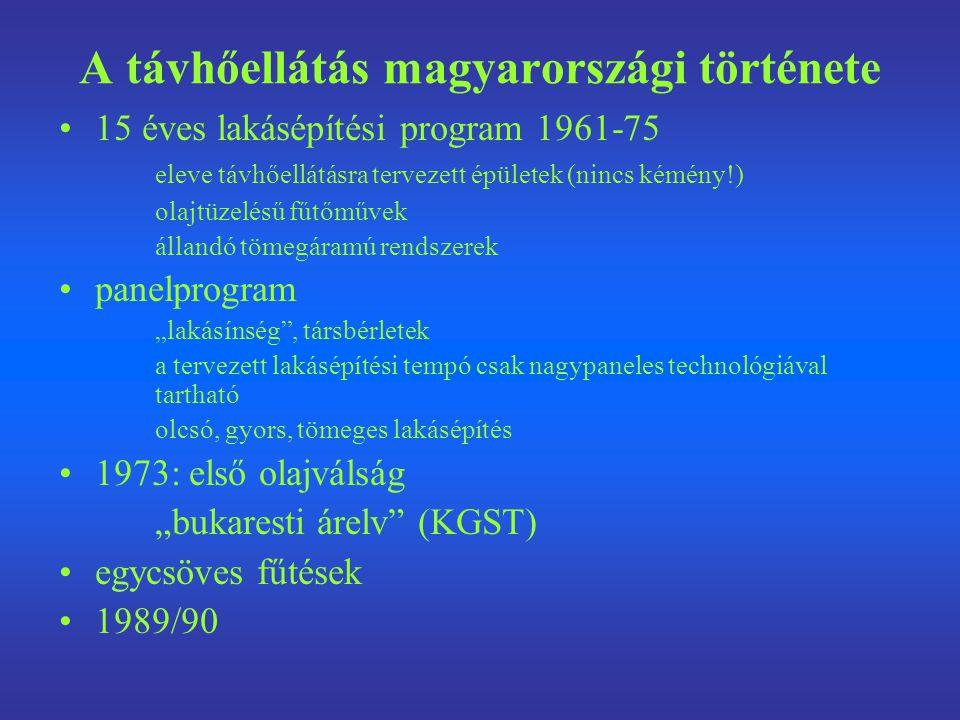 A távhőellátás magyarországi története 15 éves lakásépítési program 1961-75 eleve távhőellátásra tervezett épületek (nincs kémény!) olajtüzelésű fűtőm