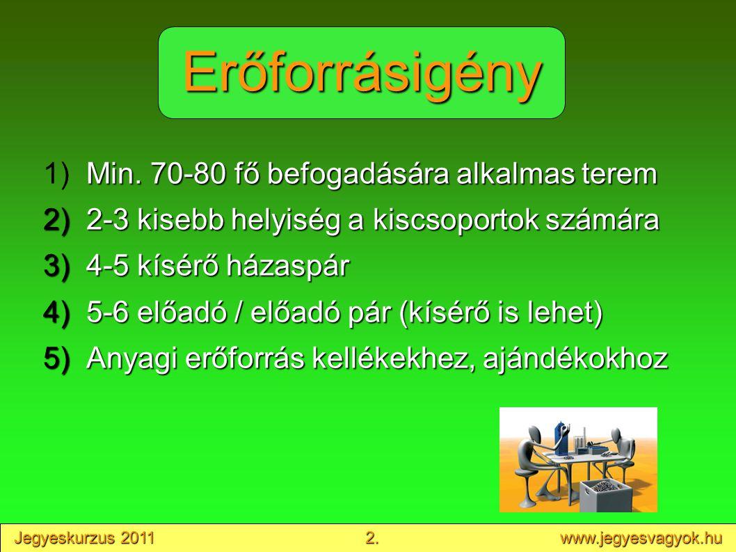 Min.70-80 fő befogadására alkalmas terem 1) Min.