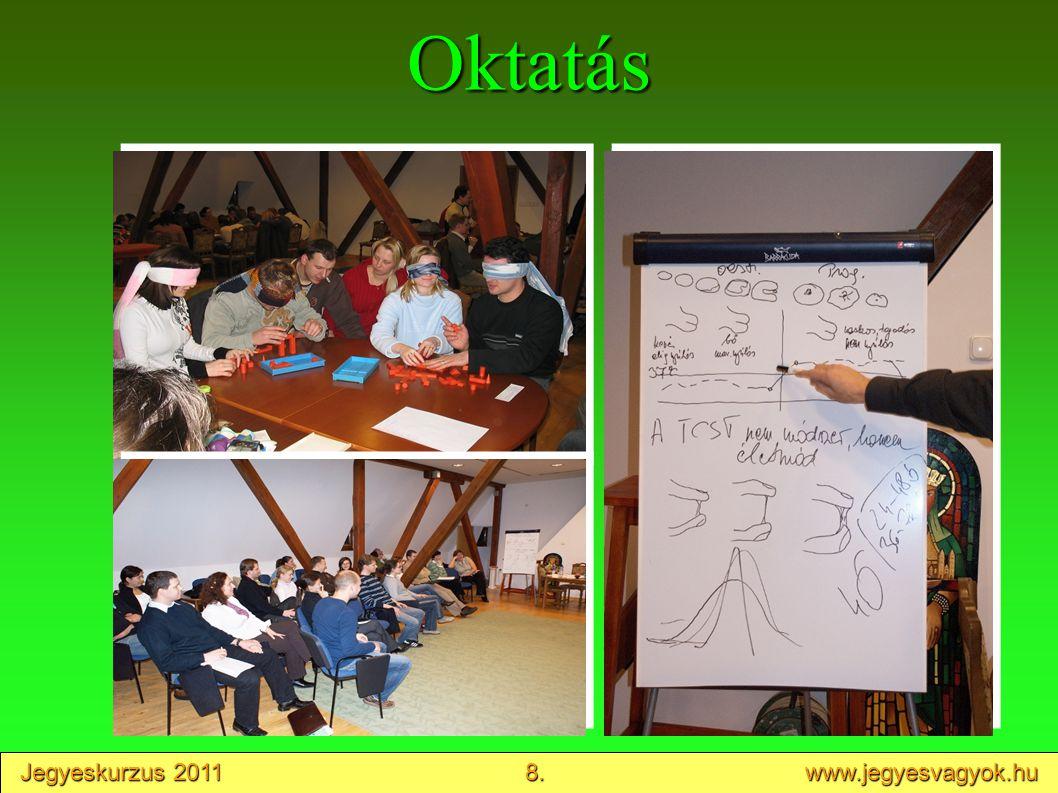 Jegyeskurzus 2011 8. www.jegyesvagyok.hu Oktatás