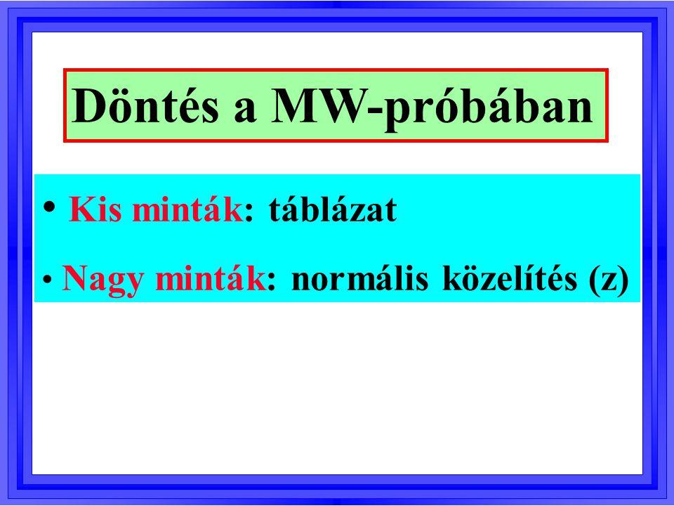 Döntés a MW-próbában Kis minták: táblázat Nagy minták: normális közelítés (z)