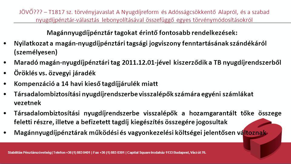Stabilitás Pénztárszövetség | Telefon +36 (1) 883 0401 | Fax +36 (1) 883 0301 | Capital Square Irodaház 1133 Budapest, Váci út 76. JÖVŐ??? – T1817 sz.
