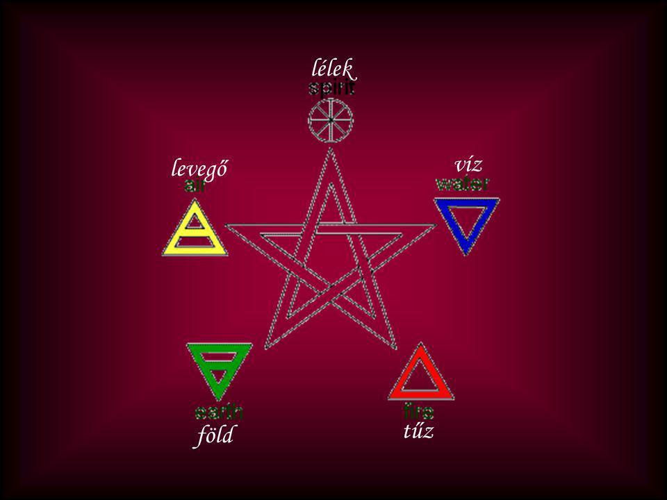 """A pentagram A pentagram görög kifejezés, a """"pente"""" (az 5-ös szám) és a """"grammon"""" (ábra, írás) szavak összetételéből az ember, a mikrokozmosz, a mágia"""