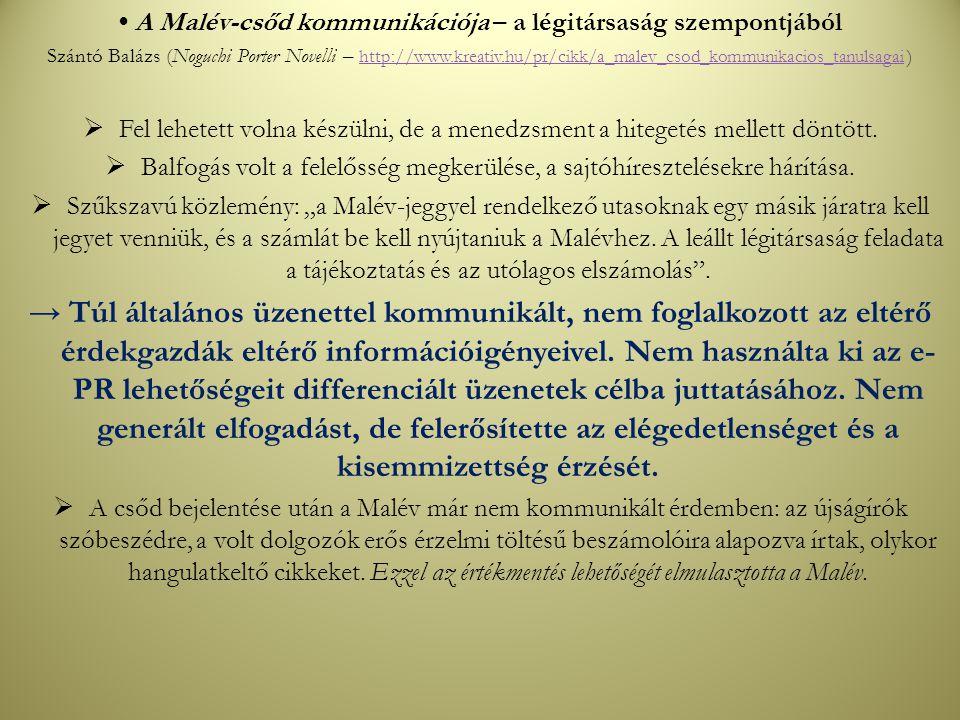 A Malév-csőd kommunikációja – a légitársaság szempontjából Szántó Balázs (Noguchi Porter Novelli – http://www.kreativ.hu/pr/cikk/a_malev_csod_kommunik