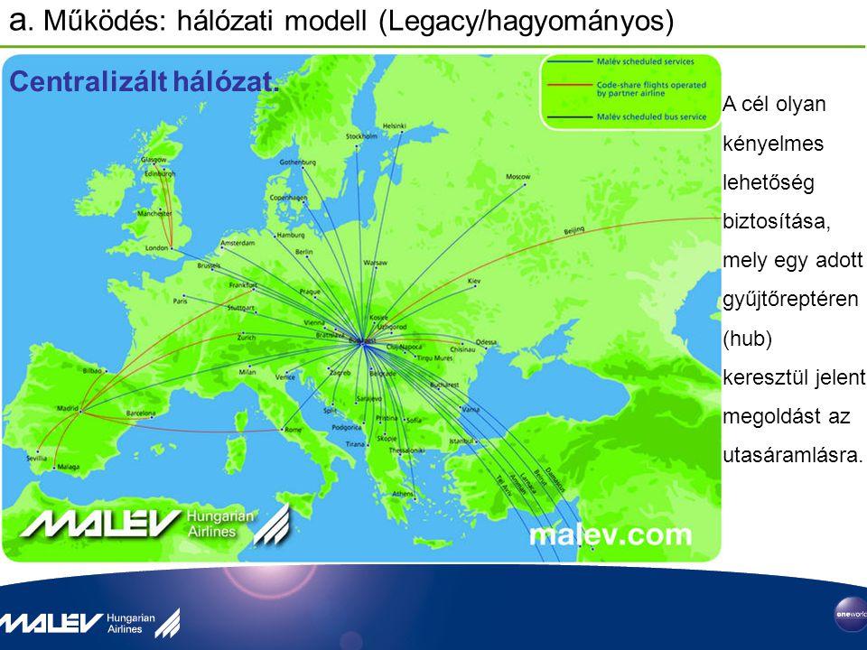 a. Működés: hálózati modell (Legacy/hagyományos) Centralizált hálózat. A cél olyan kényelmes lehetőség biztosítása, mely egy adott gyűjtőreptéren (hub