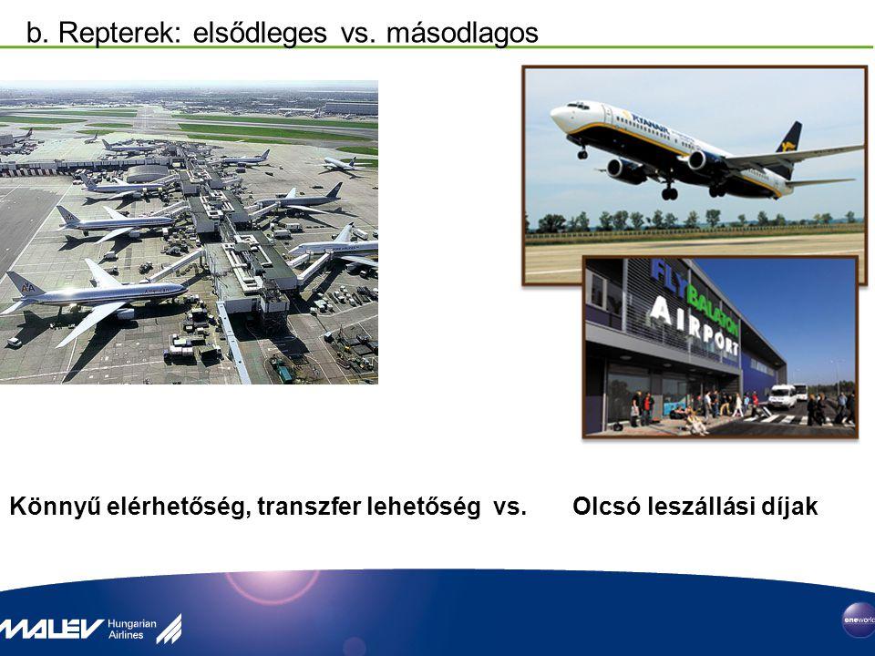 b. Repterek: elsődleges vs. másodlagos Könnyű elérhetőség, transzfer lehetőség vs. Olcsó leszállási díjak