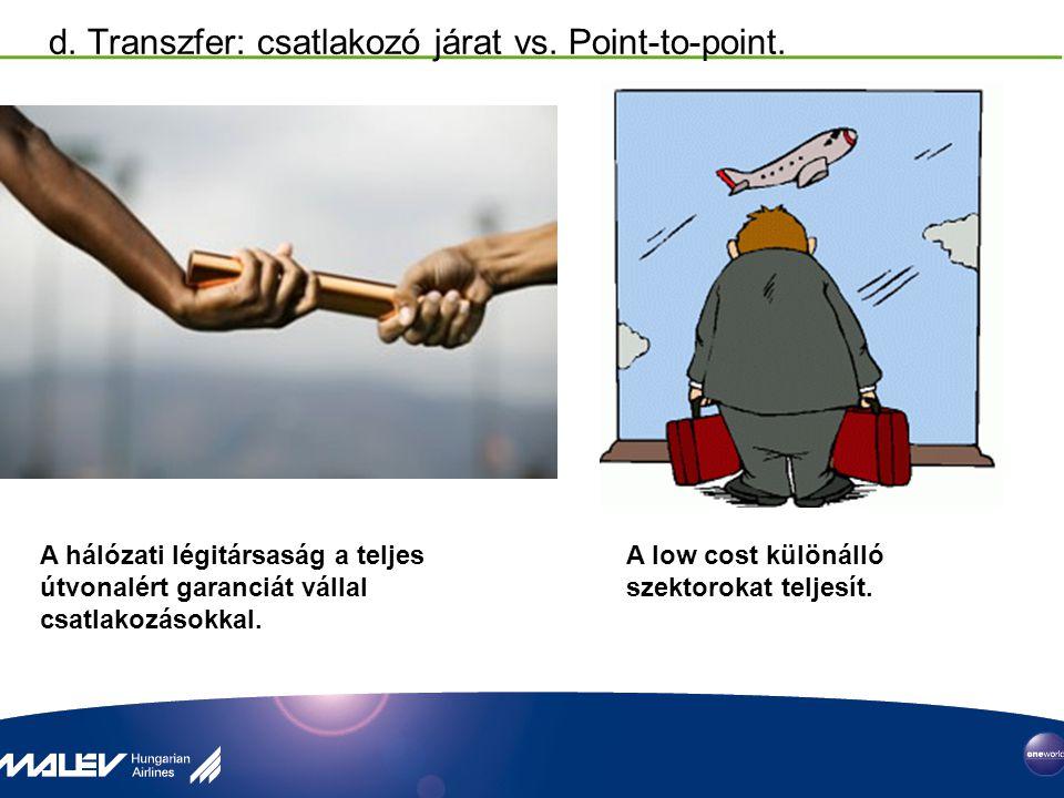 d. Transzfer: csatlakozó járat vs. Point-to-point. A hálózati légitársaság a teljes útvonalért garanciát vállal csatlakozásokkal. A low cost különálló