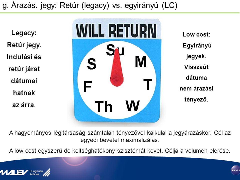 g. Árazás. jegy: Retúr (legacy) vs. egyirányú (LC) Legacy: Retúr jegy. Indulási és retúr járat dátumai hatnak az árra. Low cost: Egyirányú jegyek. Vis