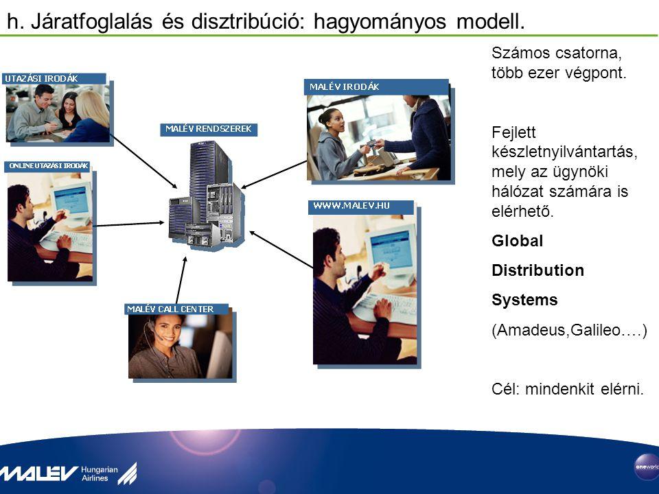 h. Járatfoglalás és disztribúció: hagyományos modell. Számos csatorna, több ezer végpont. Fejlett készletnyilvántartás, mely az ügynöki hálózat számár