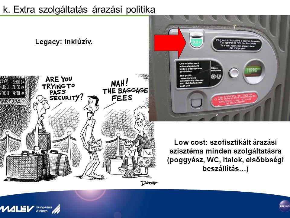k. Extra szolgáltatás árazási politika Legacy: inklúzív. Low cost: szofisztikált árazási szisztéma minden szolgáltatásra (poggyász, WC, italok, elsőbb