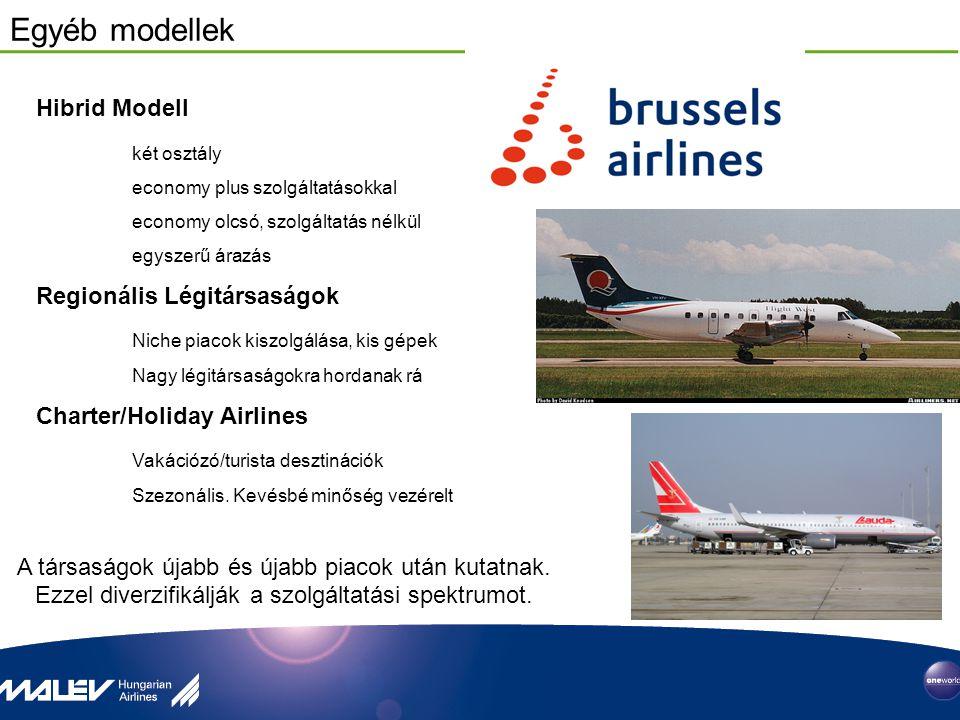 Egyéb modellek Hibrid Modell két osztály economy plus szolgáltatásokkal economy olcsó, szolgáltatás nélkül egyszerű árazás Regionális Légitársaságok Niche piacok kiszolgálása, kis gépek Nagy légitársaságokra hordanak rá Charter/Holiday Airlines Vakációzó/turista desztinációk Szezonális.