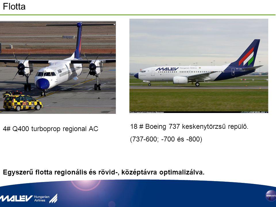Flotta 4 Egyszerű flotta regionális és rövid-, középtávra optimalizálva. 4# Q400 turboprop regional AC 18 # Boeing 737 keskenytörzsű repülő. (737-600;