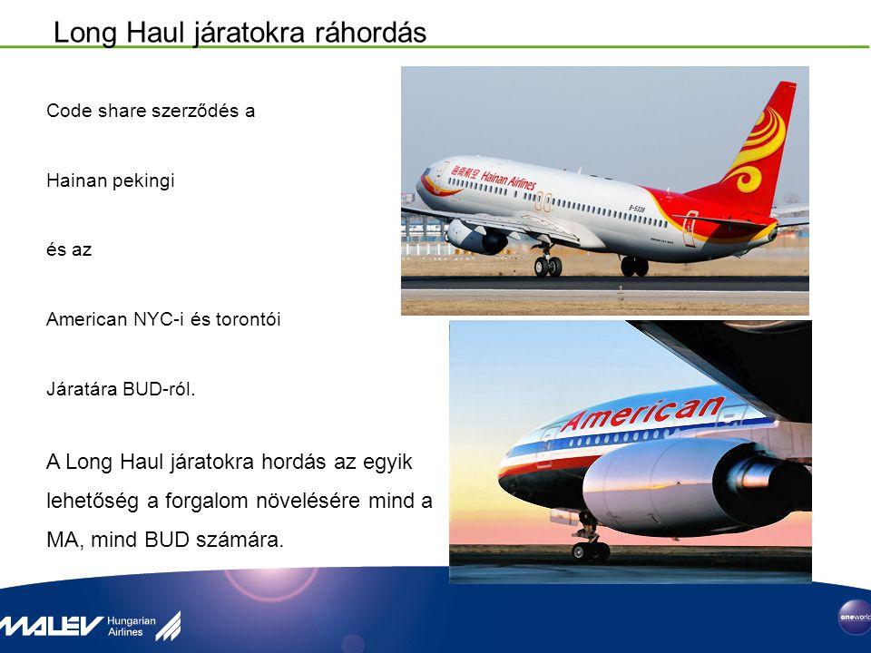 Long Haul járatokra ráhordás Code share szerződés a Hainan pekingi és az American NYC-i és torontói Járatára BUD-ról. A Long Haul járatokra hordás az