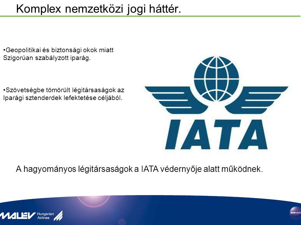 Komplex nemzetközi jogi háttér. Geopolitikai és biztonsági okok miatt Szigorúan szabályzott iparág. Szövetségbe tömörült légitársaságok az Iparági szt
