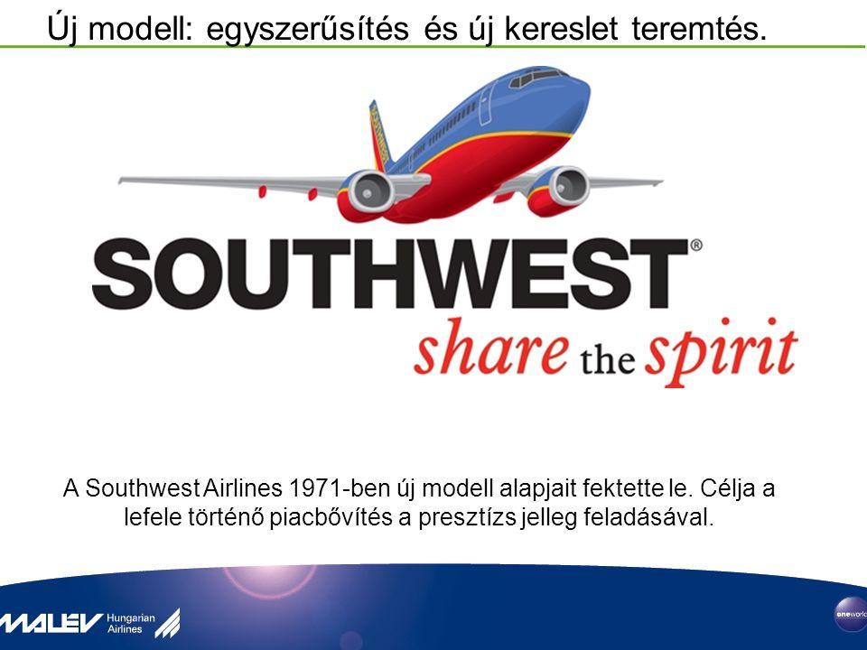 Új modell: egyszerűsítés és új kereslet teremtés. A Southwest Airlines 1971-ben új modell alapjait fektette le. Célja a lefele történő piacbővítés a p