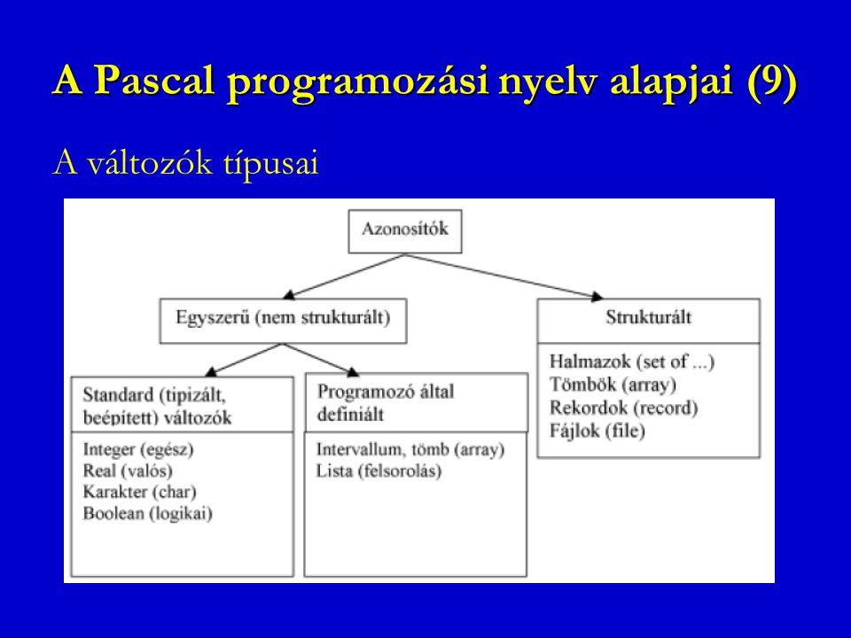 A Pascal programozási nyelv alapjai (9) A változók típusai
