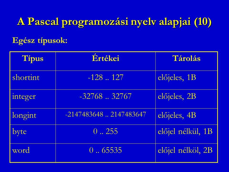 A Pascal programozási nyelv alapjai (10) Egész típusok: TípusÉrtékeiTárolás shortint-128.. 127előjeles, 1B integer-32768.. 32767előjeles, 2B longint -