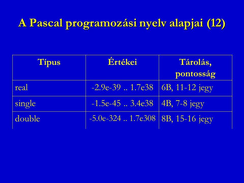 A Pascal programozási nyelv alapjai (12) TípusÉrtékeiTárolás, pontosság real-2.9e-39.. 1.7e386B, 11-12 jegy single-1.5e-45.. 3.4e384B, 7-8 jegy double