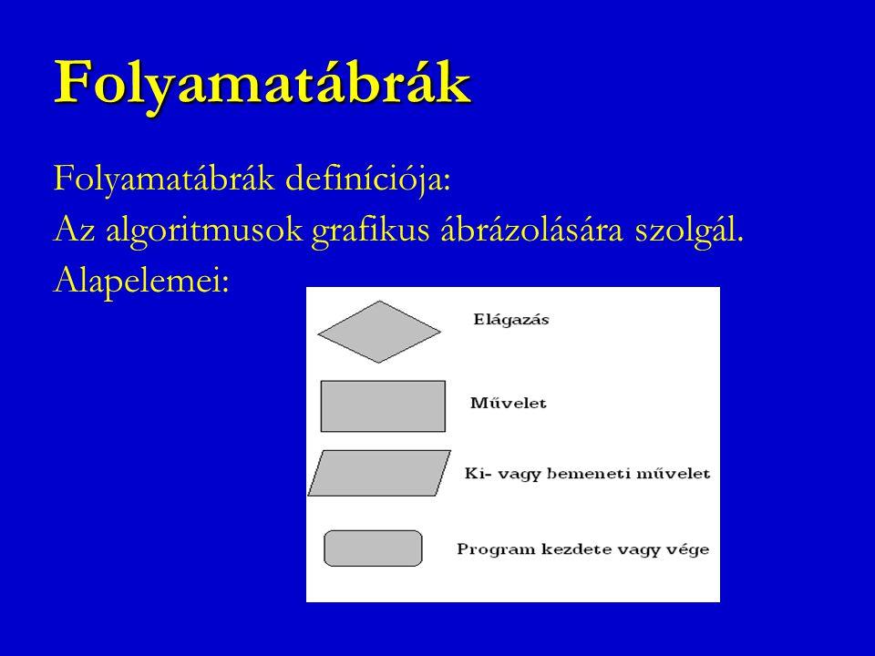 Folyamatábrák Folyamatábrák definíciója: Az algoritmusok grafikus ábrázolására szolgál. Alapelemei:
