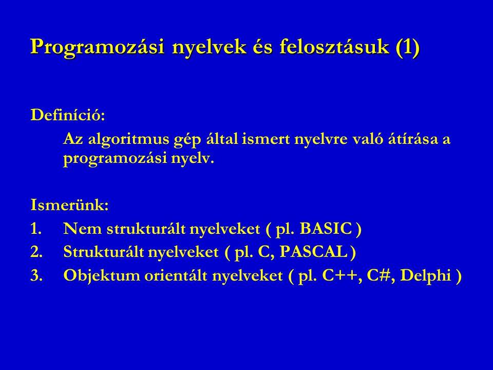 Programozási nyelvek és felosztásuk (1) Definíció: Az algoritmus gép által ismert nyelvre való átírása a programozási nyelv. Ismerünk: 1.Nem strukturá
