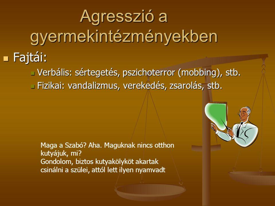 Agresszió a gyermekintézményekben Fajtái: Fajtái: Verbális: sértegetés, pszichoterror (mobbing), stb. Verbális: sértegetés, pszichoterror (mobbing), s