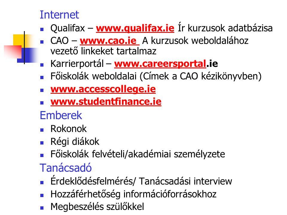 Hasznos Források a kurzusokról való informálódáshoz /jelentkezéshez K iadványok Főiskolai Prospektusok – Az illető év felvételije Az illető év CAO kézikönyve – ingyenes díjmentes Újságok www.irishtimes.com/society/educa tion (keddi, oktatásról szóló rész) www.irishtimes.com/society/educa tion (keddi, oktatásról szóló rész) www.independent.ie