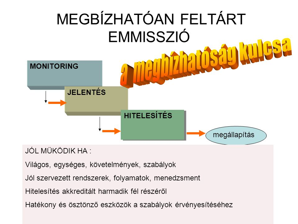 KIBOCSÁTÁSI/ HITELESÍTÉSI JELENTÉS JOGSZABÁLYOK, SEGÉDLETEK Hitelesítési szabályok 24/2005.(IX.13.) KvVM.