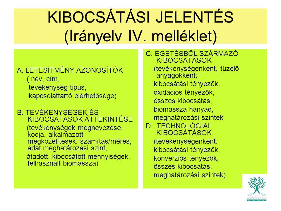 KIBOCSÁTÁSI JELENTÉS (Irányelv IV. melléklet) A. LÉTESÍTMÉNY AZONOSÍTÓK ( név, cím, tevékenység tipus, kapcsolattartó elérhetősége) B. TEVÉKENYSÉGEK É