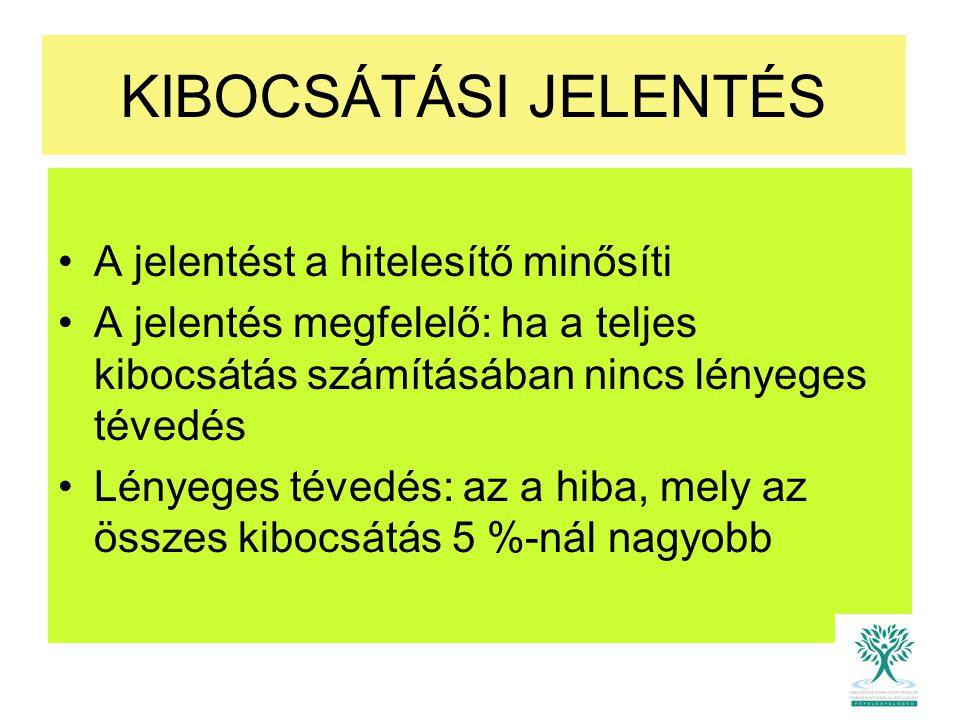 HITELESÍTÉSI KÖVETELMÉNYEK 2003/87/EK ill.24/2005.Korm.r.