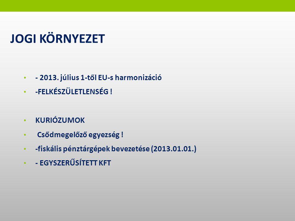 - 2013. július 1-től EU-s harmonizáció -FELKÉSZÜLETLENSÉG ! KURIÓZUMOK Csődmegelőző egyezség ! -fiskális pénztárgépek bevezetése (2013.01.01.) - EGYSZ