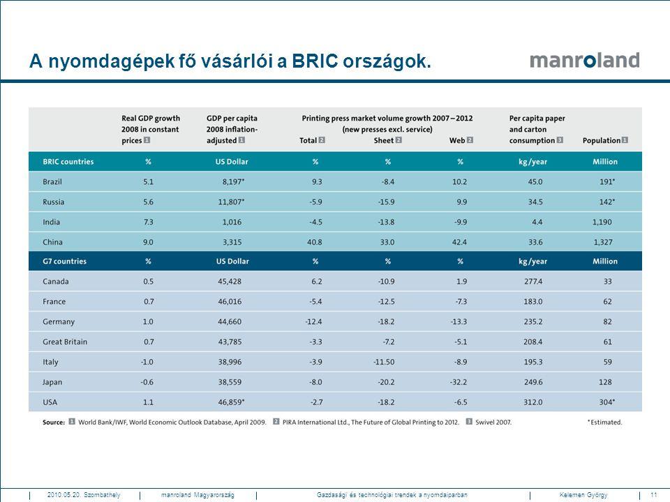 11Gazdasági és technológiai trendek a nyomdaiparban2010.05.20. SzombathelyKelemen Györgymanroland Magyarország A nyomdagépek fő vásárlói a BRIC ország