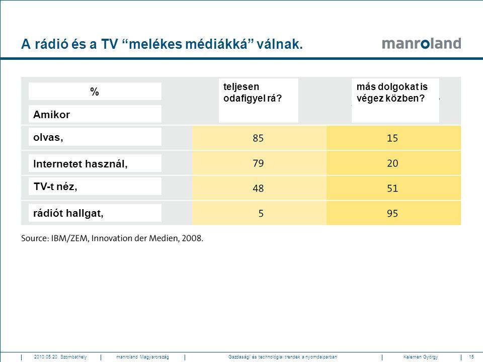 """15Gazdasági és technológiai trendek a nyomdaiparban2010.05.20. SzombathelyKelemen Györgymanroland Magyarország A rádió és a TV """"melékes médiákká"""" váln"""