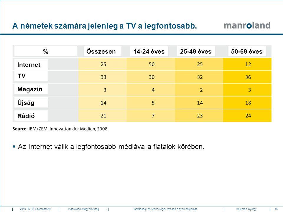 16Gazdasági és technológiai trendek a nyomdaiparban2010.05.20. SzombathelyKelemen Györgymanroland Magyarország A németek számára jelenleg a TV a legfo