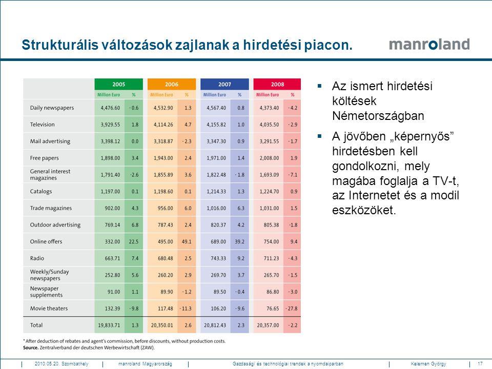 17Gazdasági és technológiai trendek a nyomdaiparban2010.05.20. SzombathelyKelemen Györgymanroland Magyarország Strukturális változások zajlanak a hird