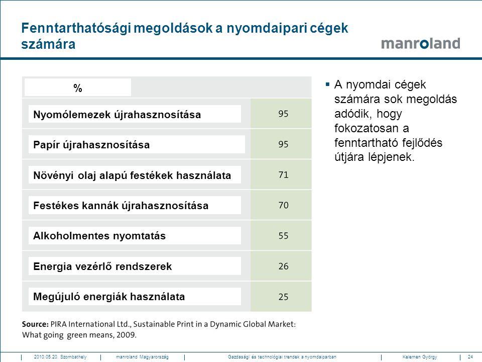24Gazdasági és technológiai trendek a nyomdaiparban2010.05.20. SzombathelyKelemen Györgymanroland Magyarország Fenntarthatósági megoldások a nyomdaipa