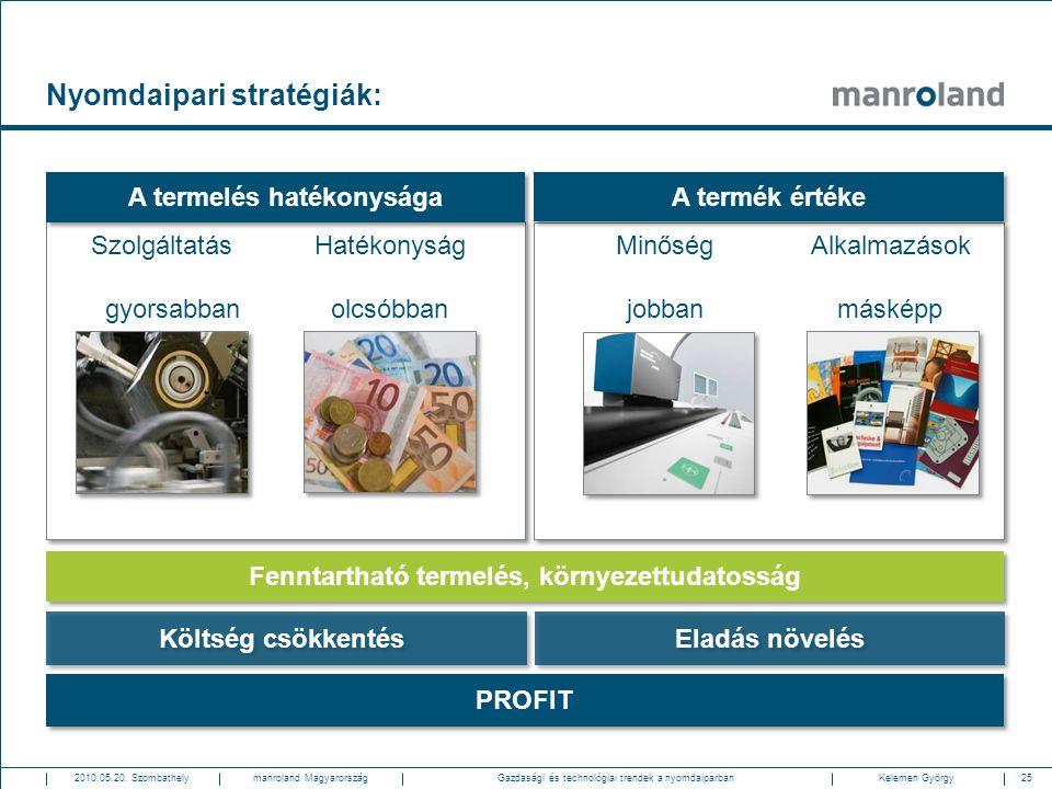 25Gazdasági és technológiai trendek a nyomdaiparban2010.05.20. SzombathelyKelemen Györgymanroland Magyarország Nyomdaipari stratégiák: A termék értéke