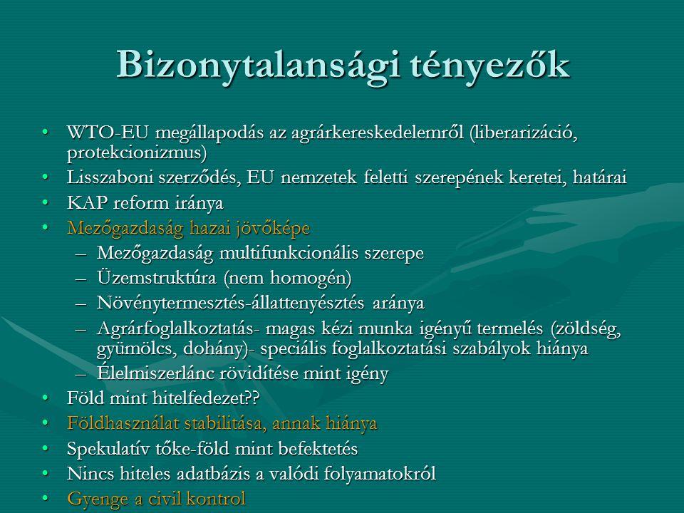 Föld és a támogatás WTO termelési tényezőhöz (föld) a támogatás nem kapcsolható (kék doboz)WTO termelési tényezőhöz (föld) a támogatás nem kapcsolható (kék doboz) EU: támogatás a földhasználót illetiEU: támogatás a földhasználót illeti A Tanács 73/2009/EK rendeleteA Tanács 73/2009/EK rendelete 28.